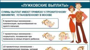 Выплата при рождении ребенка 2020 в москве лужковские
