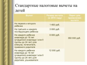 Размер налогового вычета для матери-одиночки 2020