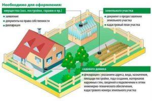 Как зарегистрировать баню на дачном участке 2020 пошаговая инструкция
