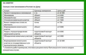 В областе сколько стоит межевание земельного участка в московской области