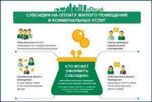 Кому из пенсионеров положена субсидия на оплату коммунальных услуг в челябинской области?