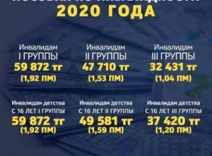 Размер пенсии ребенку инвалиду в москве 2020