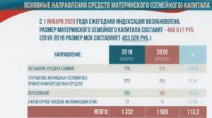 Губернаторский капитал семья ульяновск 2020 на что потратить