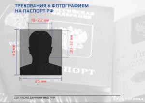 Армянский паспорт требования к фото