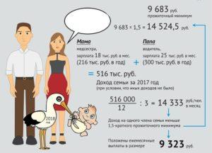 Рассчитать малоимущая семья 2020