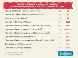 Стоимость проезда для школьников в москве