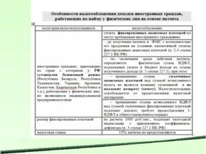 Особенности налогообложения иностранных граждан в россии курсовая
