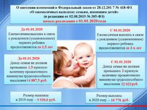 Выплаты от государства при рождении первого ребенка в 2020 году в москве