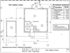 Как получить технический план на дом в 2020 году