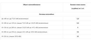 Закон ярославской области о транспортном налоге на 2020 год