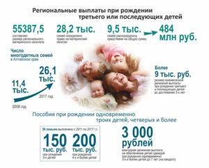 Выплаты в москве при рождении третьего ребенка в 2020
