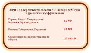 Районный коэффициент оренбургская область 2020