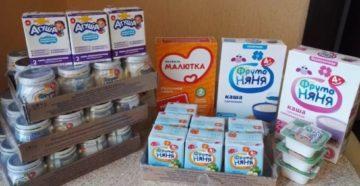 Что входит в молочную кухню для детей в московской области в 2020