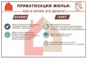 Госуслуги документы для приватизации квартиры в 2020 году перечень через мфц