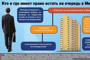 Кто может встать на очередь на квартиру в москве
