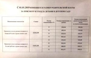 Оплата детского сада московской области расчет