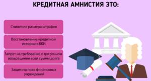 Новый закон о кредитах для должников 2020 года