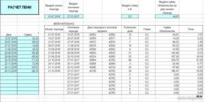Расчет неустойки по договору калькулятор 2020