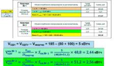 10 этажей формула расчёта одн 2020 г по электроэнергии 354 постановление