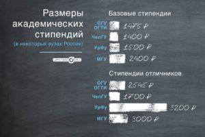 В каком вузе москвы самая высокая стипендия в 2020 году