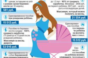 Какие выплаты по беременности и родам положены неработающей женщине 2020
