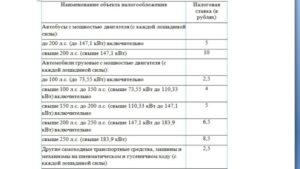 Льгота по транспортному налогу пенсинерам в красноярском крае на машину свыше 150 лошадинных сил